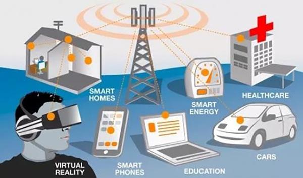 5G切片专网,开启智能物联大时代